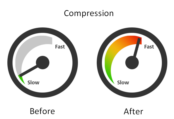 Compression Speedometer